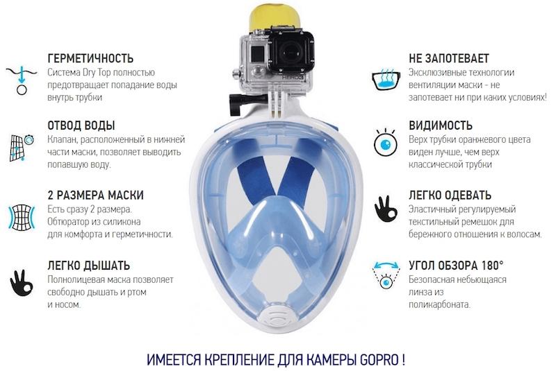 Характеристики подводной маски EasyBreath
